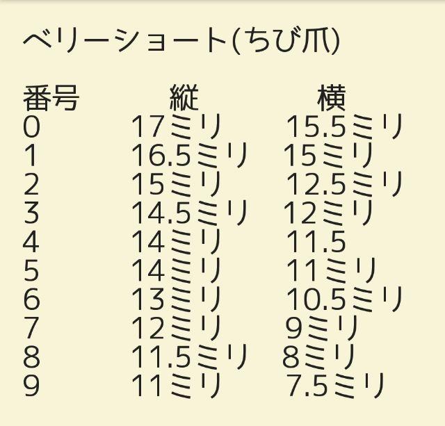 ネイルチップサイズ表
