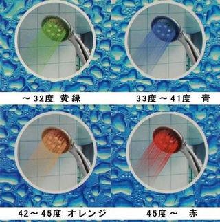 温度によりカラー変色シャワーヘッド